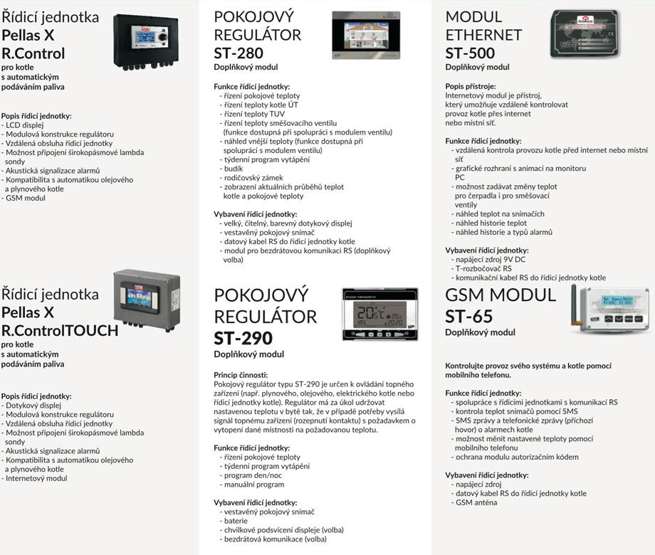 ridici-jednotky-skp-bio-souhrn